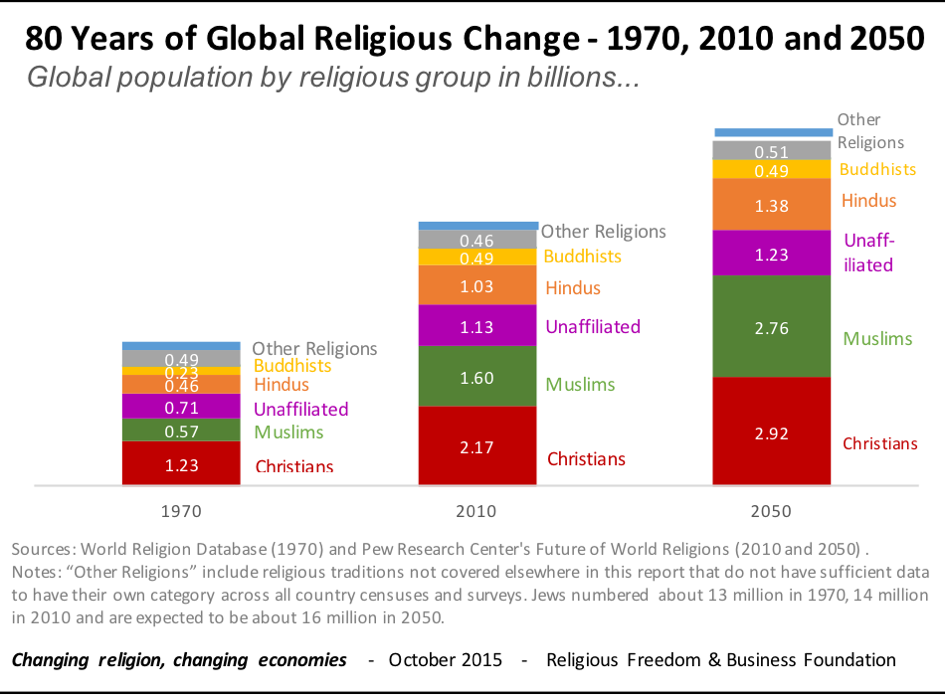 an overview of the effect of religion on eduaton Some of the factors that could influence religious belief and practice in the life of   sometimes if young people have a good experience of religious education in .